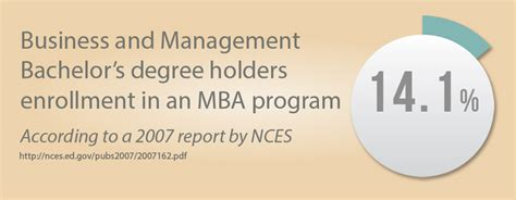 Master Of Project Management Vs Mba by Business Degree Business Management Vs Business