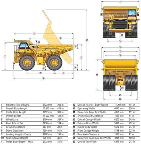 trucks cat 785c free textures and blueprints