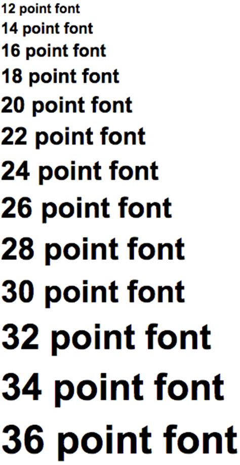 printed font size how can i improve the look of my powerpoint presentation
