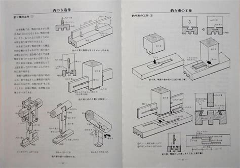woodworking joints pdf diy japanese wood joinery methods plans free