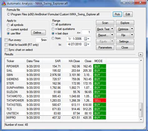 calculator net black scholes binary option calculator net
