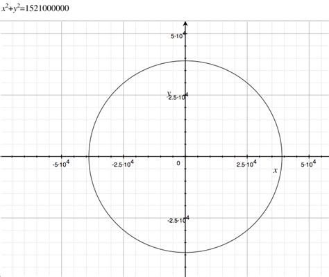 conic section problems some problem conic section