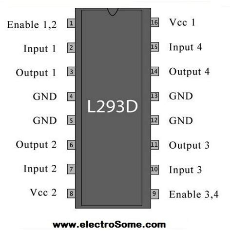 pin diagram of l293d interfacing dc motor with pic microcontroller using l293d