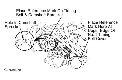 how to set timing marks on a 2009 audi a8 on 1993 toyota non turbo mr 2 how do you set the timing on the cam gear to the crank pulley on