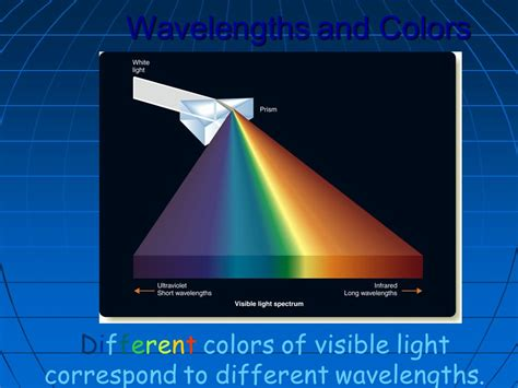 what is light light is electromagnetic radiation ppt