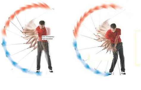 tempo swing golf swing tempo ratio ein golfschwung fr dich post topic