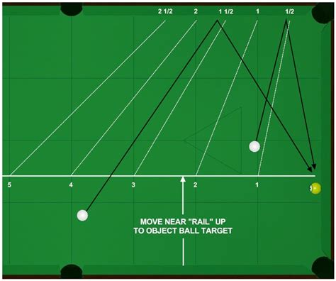 best way to move a pool table billiards and pool and kicks faqs