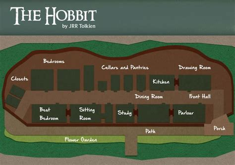 hobbit house designs hobbit house plans middle earth geography pinterest