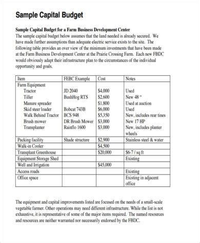 Mba Project On Capital Budgeting Kesoram Pdf by Sle Capital Budget Forms 8 Free Documents In Word Pdf