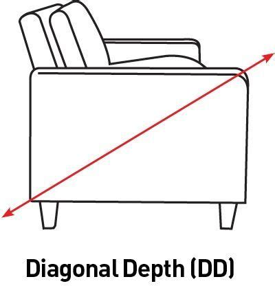 will a sofa fit through my door 1000 ideas about couch placement on pinterest orange
