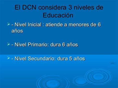 Diseño Curricular Nacional Concepto Dise 241 O Curricular Nacional 1
