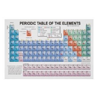 printable periodic table poster periodic table of elements fully updated print