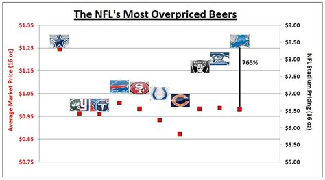 the nfl s most valuable teams forbes