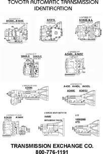 Toyota Gearbox Identification Transmission Exchange Co Technical