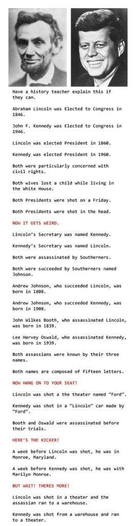 abe lincoln and jfk abraham lincoln f kennedy facts jfk