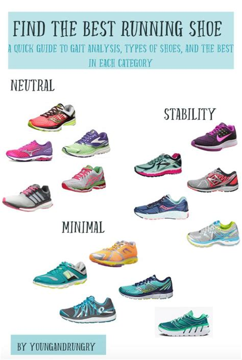 running shoe analysis shape colors and the o jays on