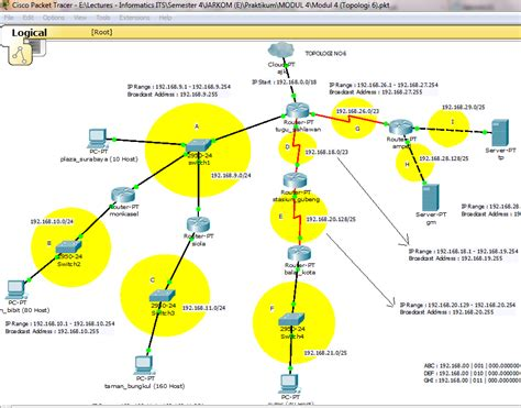 tutorial subnetting indonesia askind subnetting dan routing with dmz