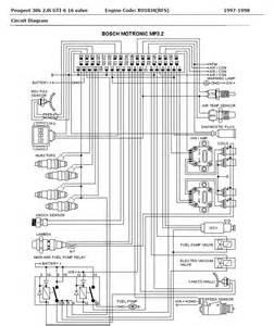 Peugeot 306 Wiring Diagram Peugeot 306 Gti 6 Wiring Diagram 306 Peugeot Free Wiring