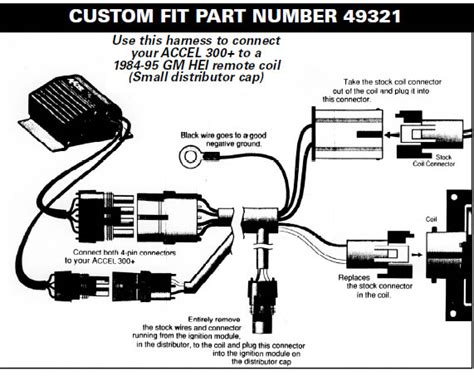 interceptor ballast resistor accel electronic ignition coil wiring diagram free wiring diagrams schematics