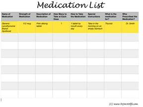 blank medication list templates simple steps to creating a complete medication list