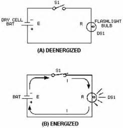 basic circuit wiring diagrams circuit free printable wiring diagrams