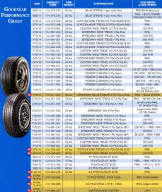 Vehicle Tire Size Chart Collector Car Tires Information On Collecting Cars