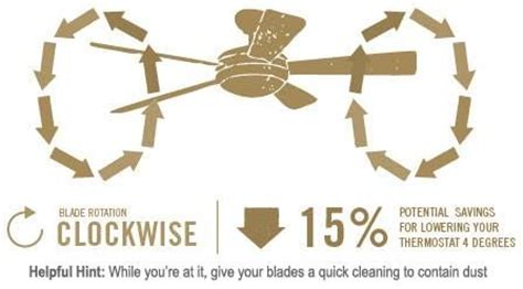 which way is clockwise on a ceiling fan pin by south dade lighting on just in for 2014