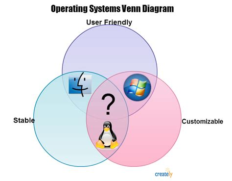 venn diagram aptitude questions with solutions archives robotbackup