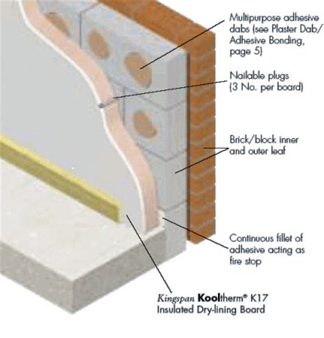 dry lining bathroom walls interior wall construction types pictures rbservis com