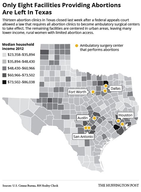 abortion clinics in texas map map shows abortion access in texas now only for wealthy huffpost