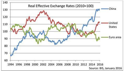 bank of china dollar exchange rate exchange rate yuan to usd