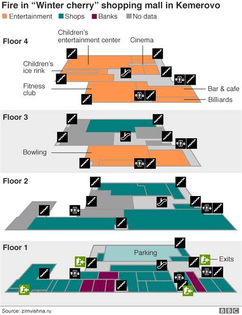 layout of northeast mall zjarri n 235 qendr 235 n tregtare n 235 rusi dor 235 hiqet guvernatori