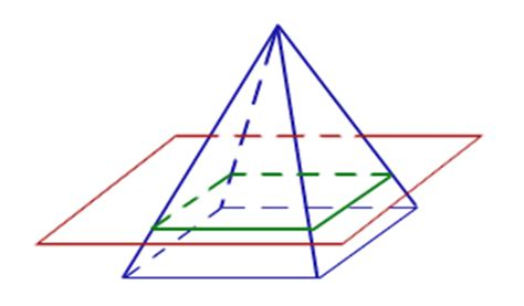 cross section of a pyramid cross section cross section area mathcaptain com
