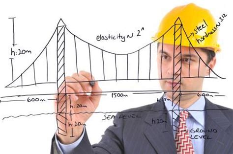 structural engineer description structural engineering civil eng