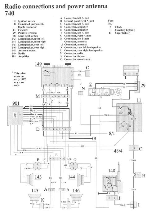 1988 volvo 740 wiring diagram 29 wiring diagram images