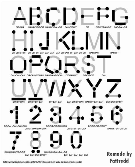 morse code alphabet how to learn morse code