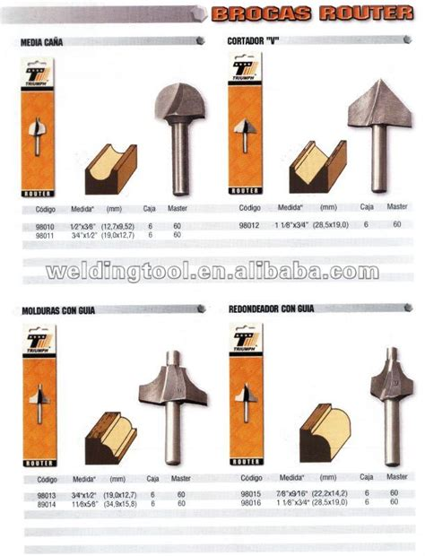 types of routers woodworking wood router bits buy router bits router bits for wood