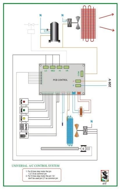 universal pcb refrigeration air conditioning