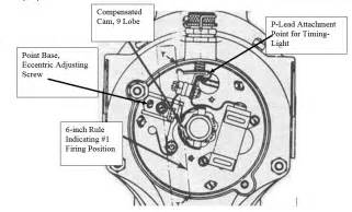 R Ignition Part 2 Magneto Timing On A Pratt R985 Or R1340 Radial Engine