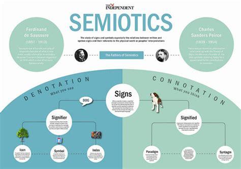 design visual communication pdf the key to pr success the semiotic theory jaclyn stumm