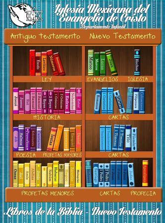 la uruguaya libros del b01n4vanrw guia libros de la biblia nuevo testamento