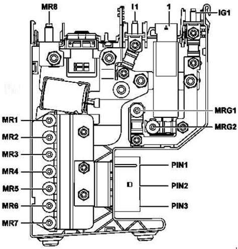 mercedes benz  class    fuse box diagram carknowledge