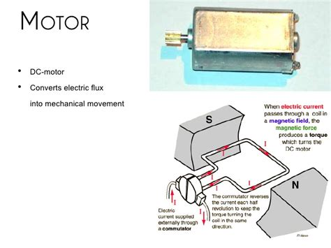 electric motors for dummies automotivegarage org