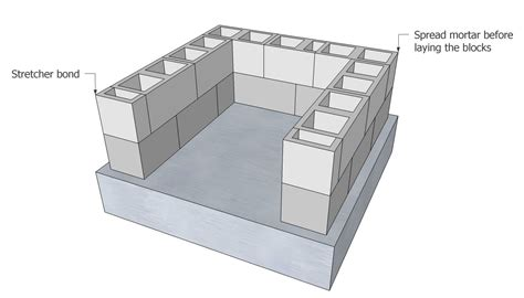 cinder block building plans shed work next plans for concrete block shed
