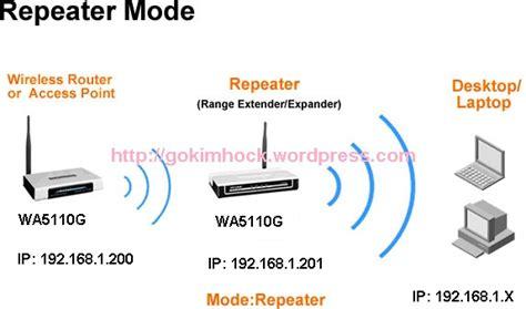 Wifi Repeater Jogja uji coba repeater wifi dengan wa5110g abdul hakim dalimunthe