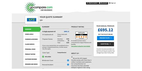 car insurance comparison websites carwow