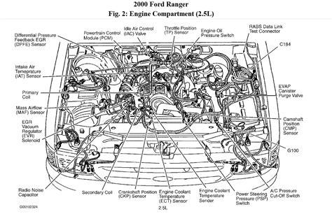 ford explorer coolant temp sensor wiring diagram 48
