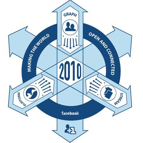 zuckerberg illuminati the illuminati symbol inside