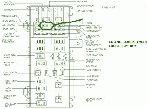1995 Ford Ranger Fuse Panel Diagram
