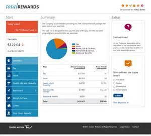willis towers watson total rewards portal software